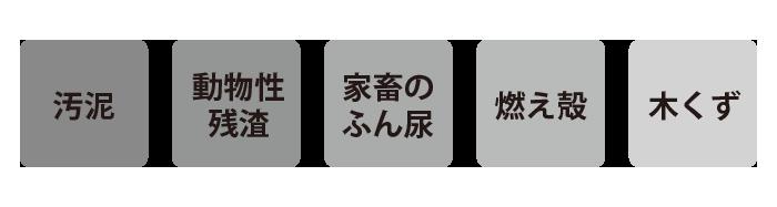 山陽三共有機株式会社1.廃棄物の搬入